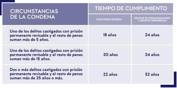 Cuadro-reforma-penal_EDEIMA20150701_0006_10