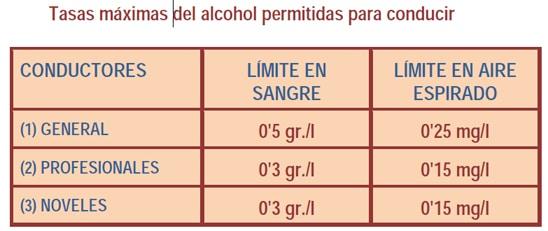 tasasMaximasAlcohol